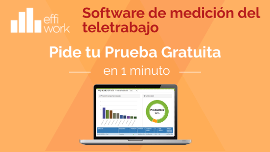 EffiWork Software de medición teletrabajo